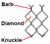 Chainwire Selvedge knuckle Barb Diamond